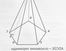 Як знайти площу поверхні піраміди