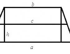 Як знайти висоту трикутника